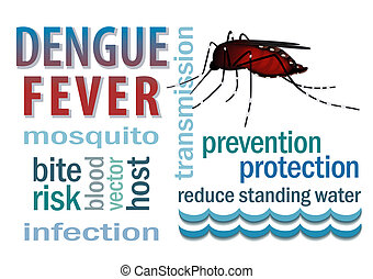 Dengue Fever Word Cloud - Dengue Fever word cloud, mosquito,...