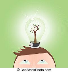 denken, groene, –, menselijk, verstand