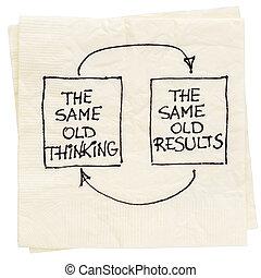 denken, und, ergebnisse, rückkopplung, schleife