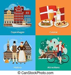 Denmark Flat Style Concept