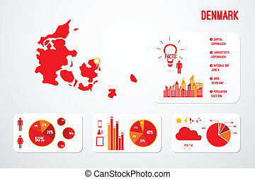 Denmark Infographics Map