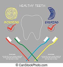 dentaire, concept., soin