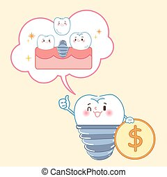 dentaire, soin dent