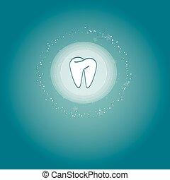 dental care cover