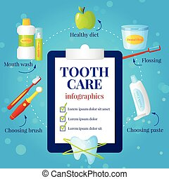 Dental Care Infographic Set - Dental care infographic set...