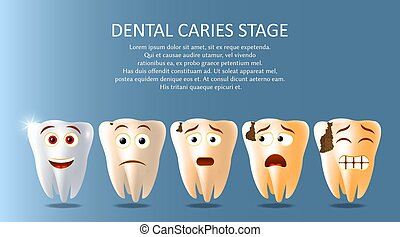 Dental caries stage vector poster banner template. Happy...