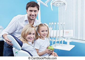 Dental - Families with a child in the dental office