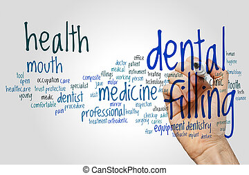 Dental filling word cloud concept on grey background