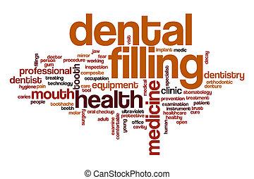 Dental filling word cloud