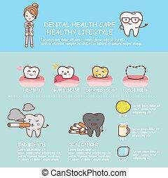dental health care