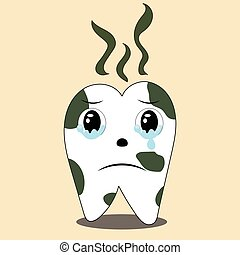 Dental health of the patient dirty coffee tooth disease