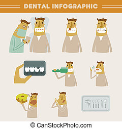Dental info-graphic vector