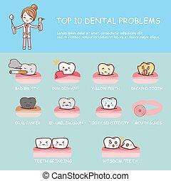 dental, infographic, cuidado saúde