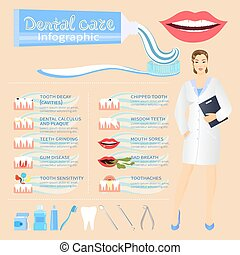 Dental problem health care, health elements infographic