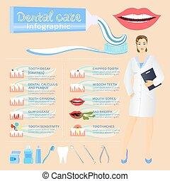 Dental problem health care, health elements infographic
