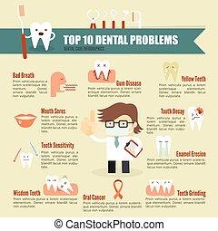 dental, problema, cuidado saúde, infographic