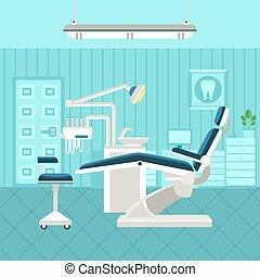 Dental Room Poster - Flat poster of dental room interior...