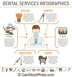 Dental Services and stomatology infographics - Dental...