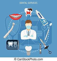 Dental Services Concept with flat icons dentist, braces, ...