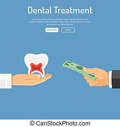 Dental Treatment Concept
