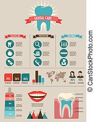 dental, y, dientes, cuidado, infographics