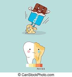 dente, cartone animato, decadimento