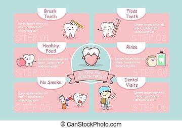 dente, com, 6, passos, saúde