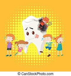 dente, crianças, chorando, Decadência
