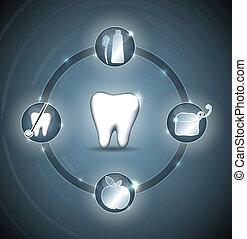dentes, cuidado saúde, advices