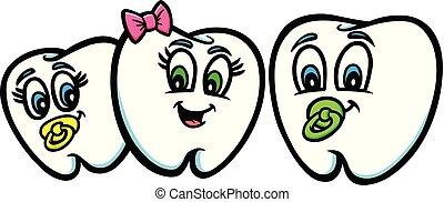 denti bambino