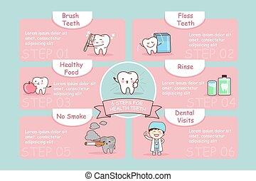denti, salute, carino
