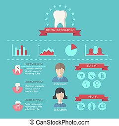 Dentist and teeth care vector infographics template