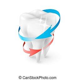 Dentist Symbol
