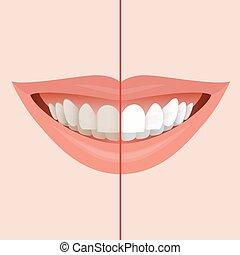 dentista, símbolo