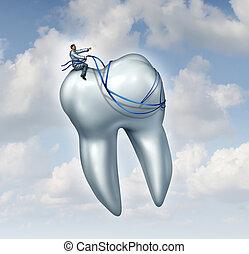 dentiste, Conseil