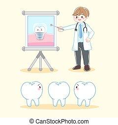 dentiste, dent