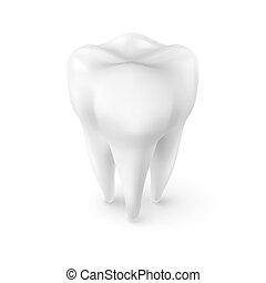 dentiste, symbole