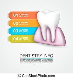 Dentistry info medical art creative