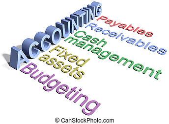 departamento, contabilidade, negócio incorporado, palavras