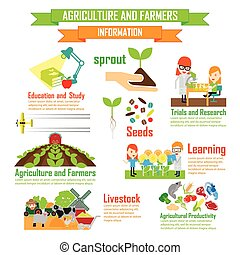 Department of Agricultural Education, Cartoon Characters infographic