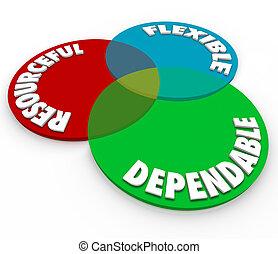 Dependable Resourceful Flexible 3d Words Venn Diagram