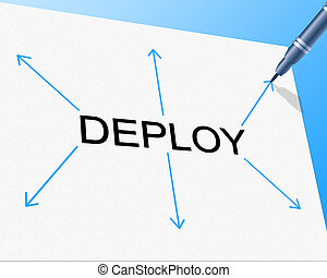 Deployment Deploy Indicates Put Into Position And Dispose -...
