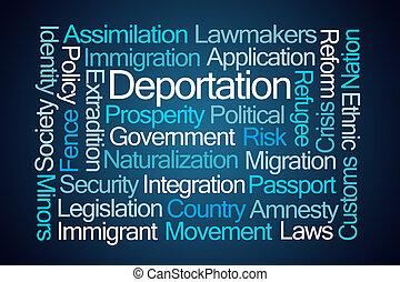 deportation, szó, felhő