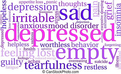 Depressed word cloud on a white background.