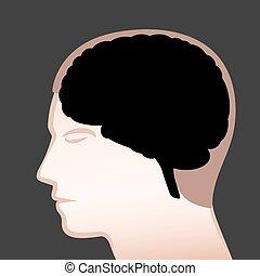 Depression Black Brain Dark Thoughts