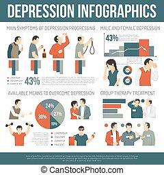 Depression infographics layout with main symptoms and available methods of overcome and treatment flat vector illustration