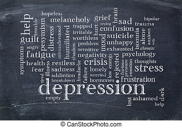 depression word cloud on blackboard
