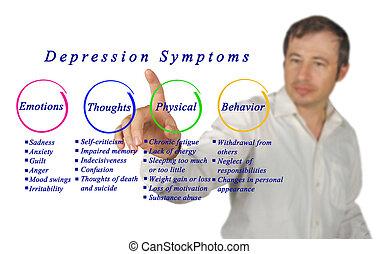 Depressionsymptoms