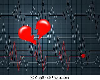 der, cardiogramme, von, herz