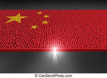 desafio, china, negócio